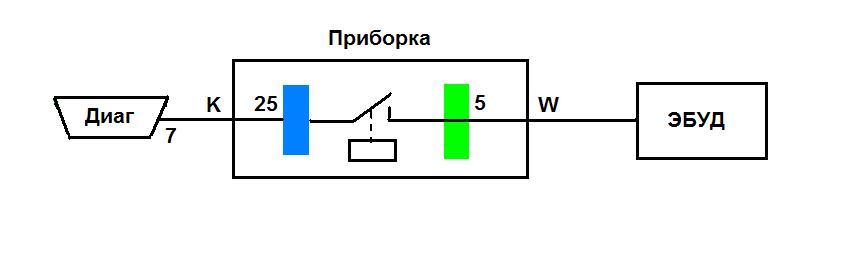 Название: kombi.JPG Просмотров: 118  Размер: 15.1 Кб