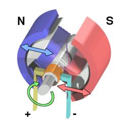 Название: 250px-Electric_motor_cycle_1.png Просмотров: 1762  Размер: 39.0 Кб