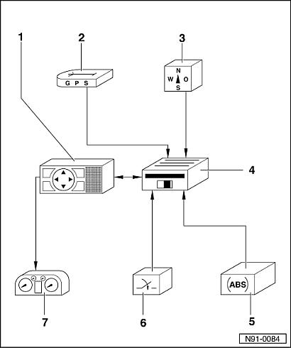 3 - Датчик магнитного поля
