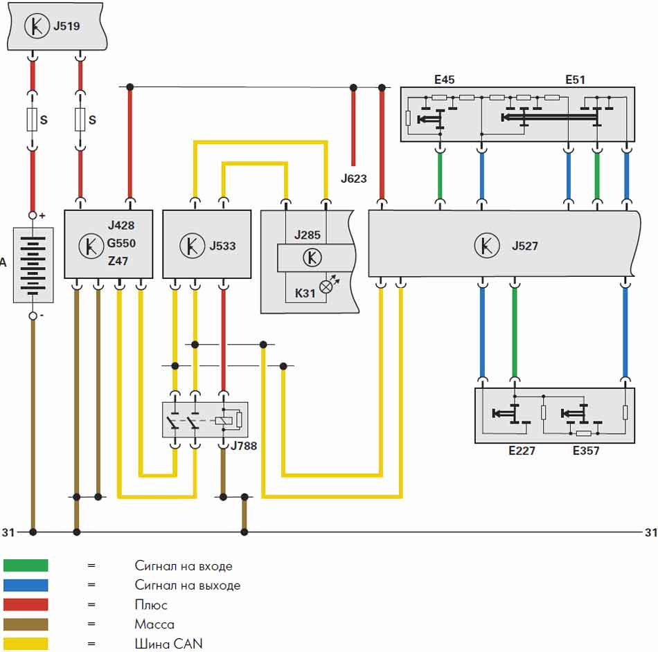 volkswagen touareg схема электрическая