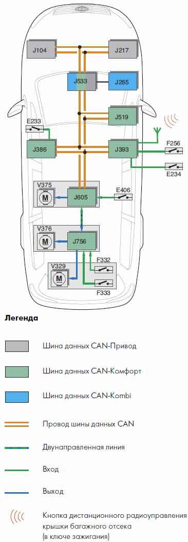 E233 Кнопка дистанционного